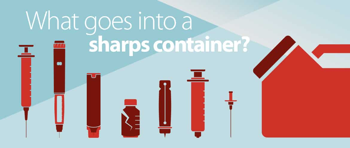 INFOGRAPHIC: What to Do if You Find a Discarded Syringe or Sharp
